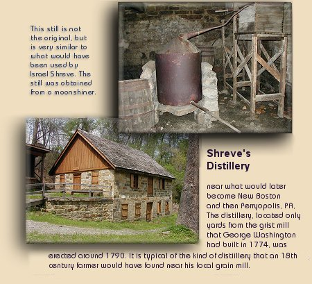Reconstruction of Israel Shreve's 1790 Distillery